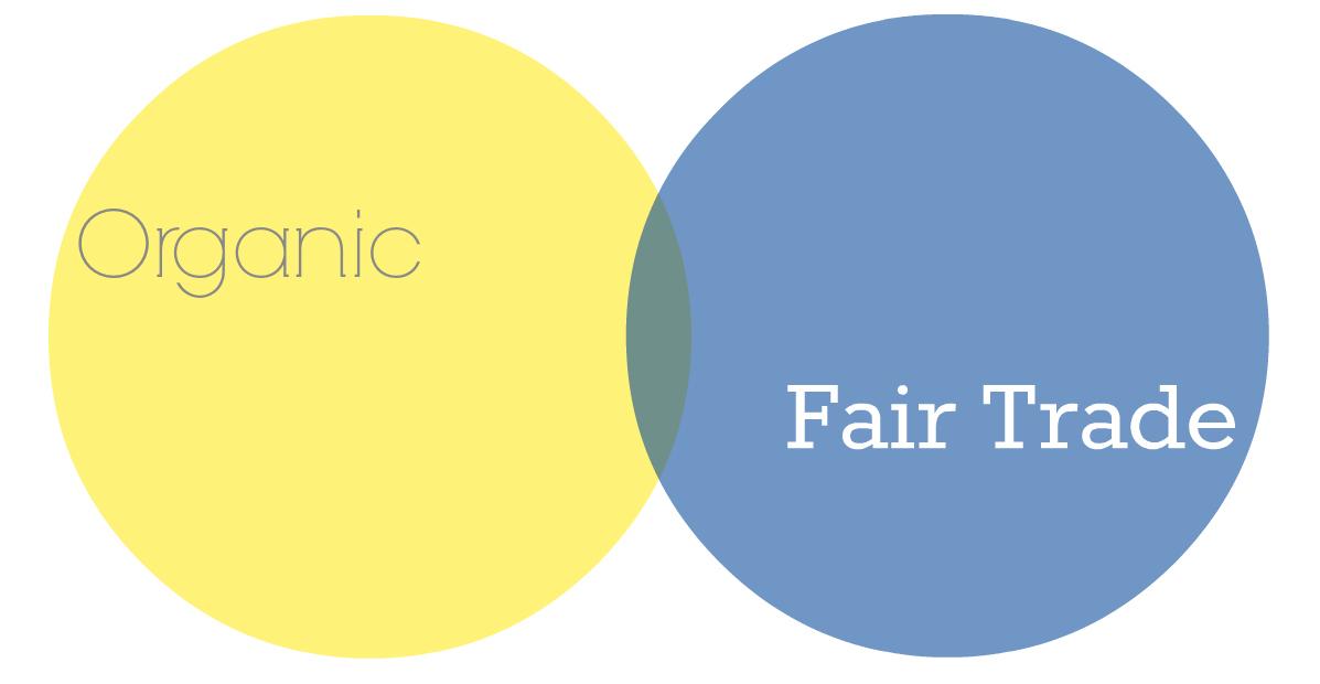 fair trade organic venn diagram