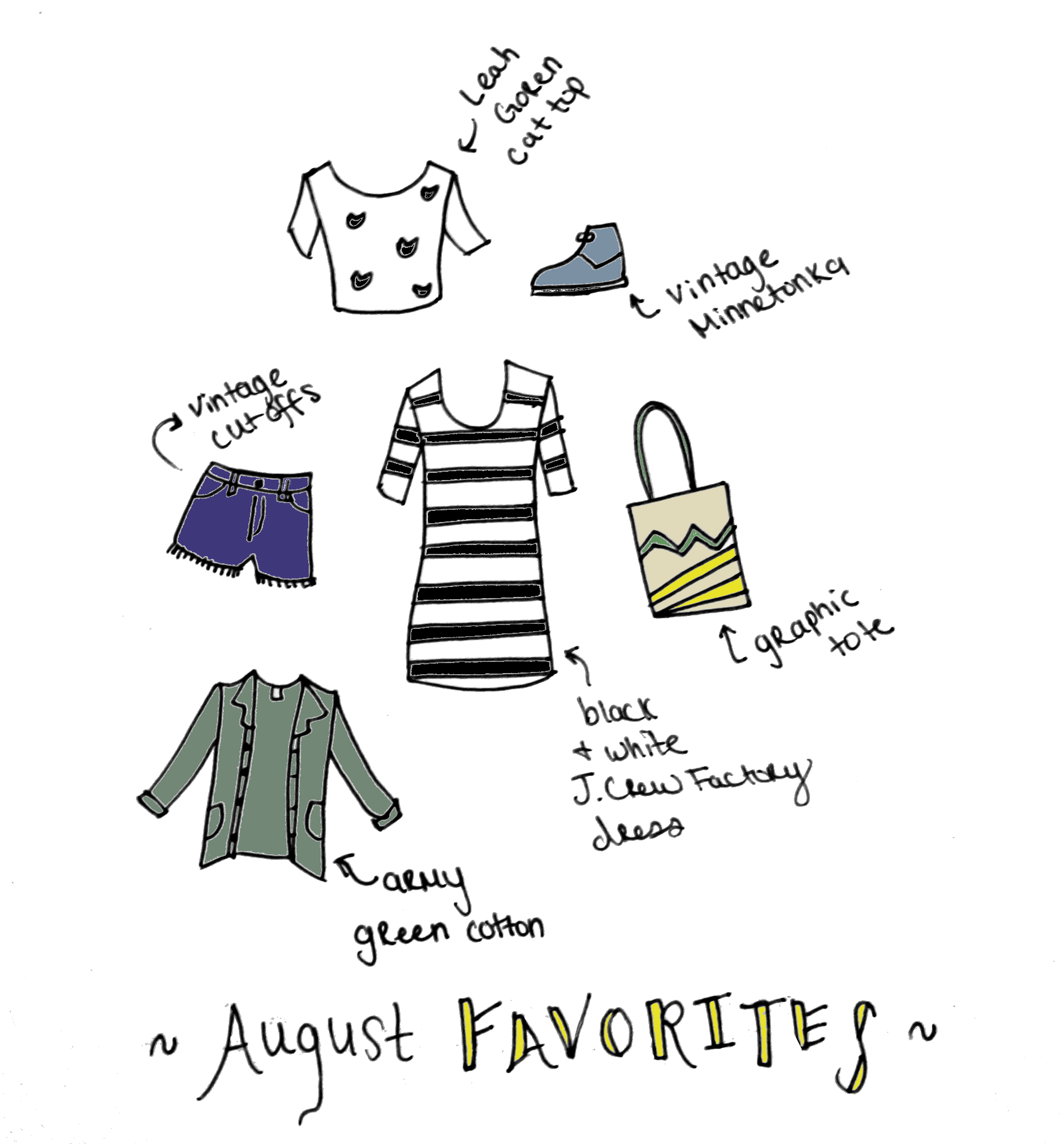 illustrated wishlist